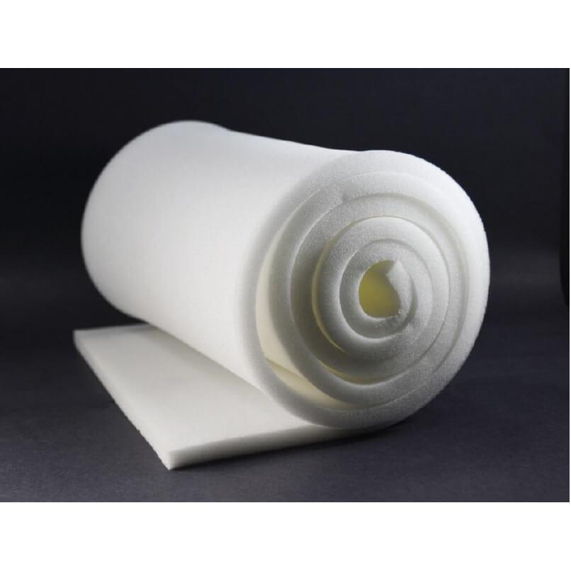 ContourFoam